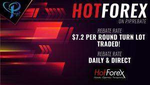 HotForex Rebates