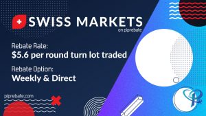 SwissMarkets Rebates