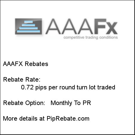 aaafx-rebates