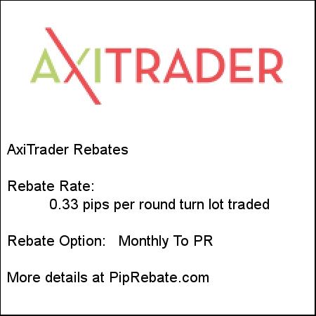 axitrader-rebates