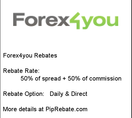forex4you-rebates