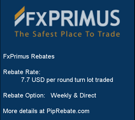 fxprimus-rebates