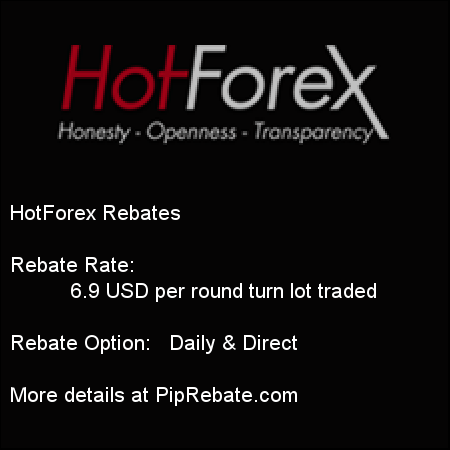 hotforex-rebates