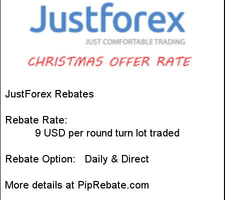 justforex-rebates
