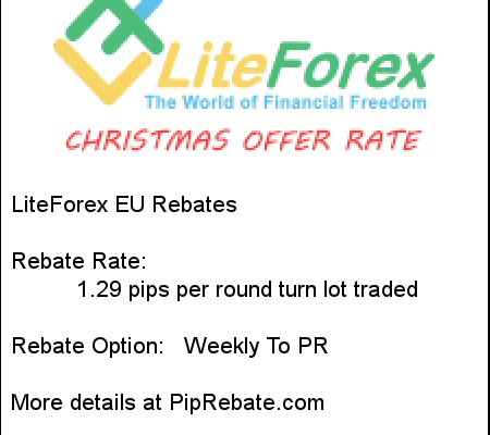 liteforex-eu-rebates