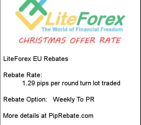 liteforex-eu-rebates