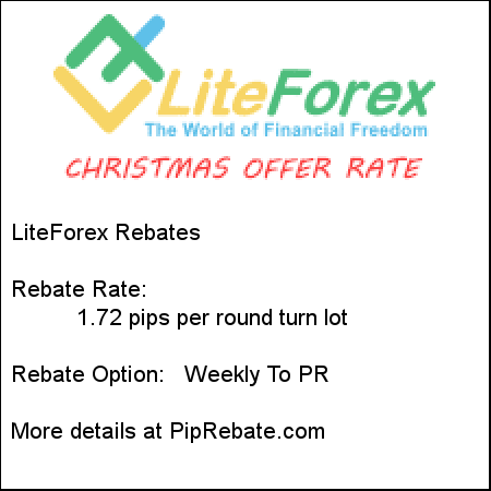 liteforex-rebates