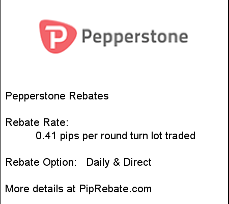 pepperstone-rebates